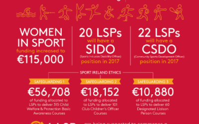 2017 LSP Investment