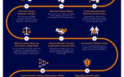 Data Protection Workshop